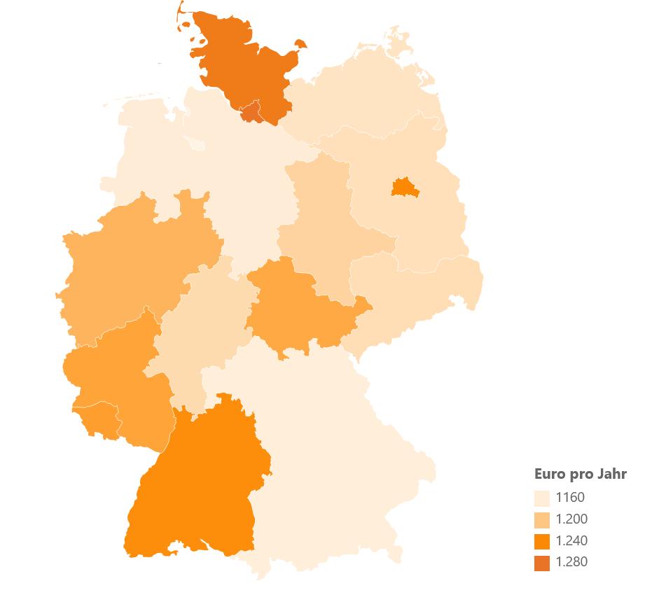 أسعار الكهرباء في ألمانيا 2021 – معلومات ستتمنى لو عرفتها من قبل!