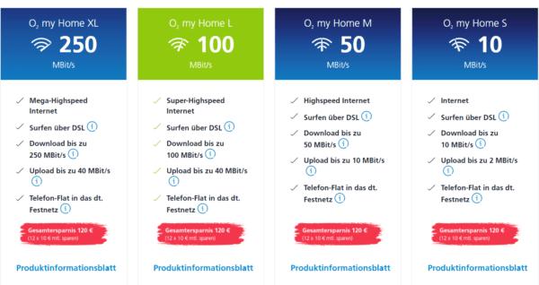 عروض O2 للانترنت المنزلي DSL - عروض شركة O2 في ألمانيا 2021