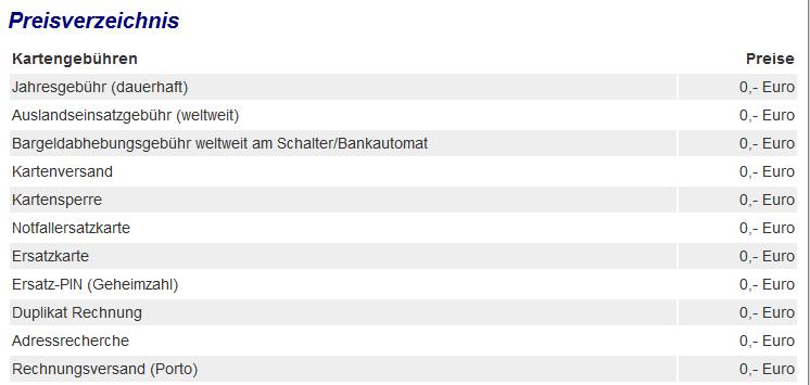 فوائد بطاقة الماستر كارد الذهبية في المانيا